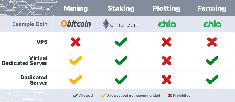 cryptocurrencies table